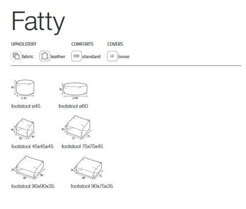 Sits Fatty wymiary