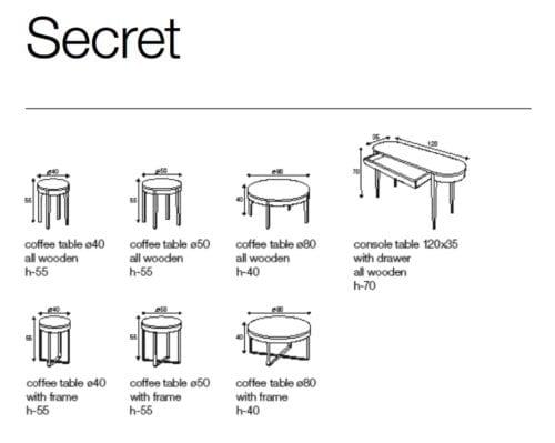 Sits Secret wymiary